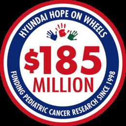 $185 Million